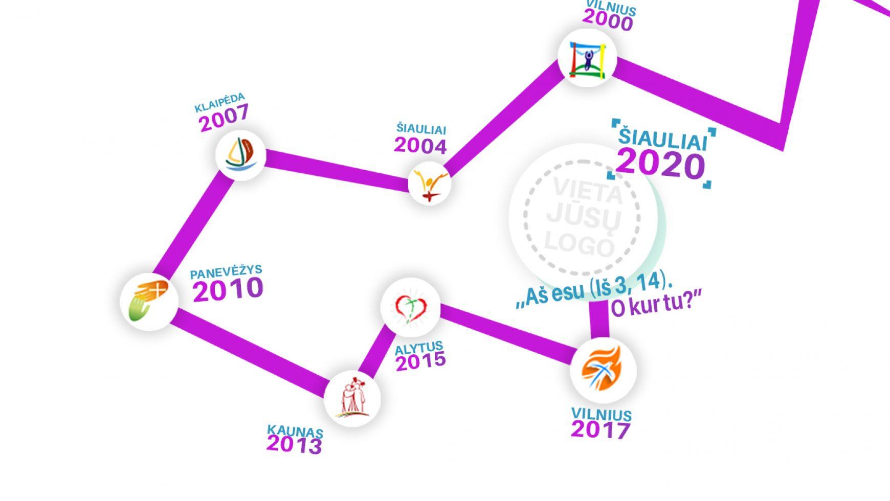 Šiauliai – Lietuvos jaunimo dienų sostinė 2020